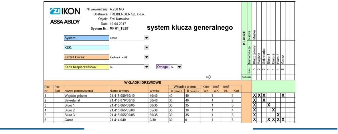 system klucza ujednoliconego