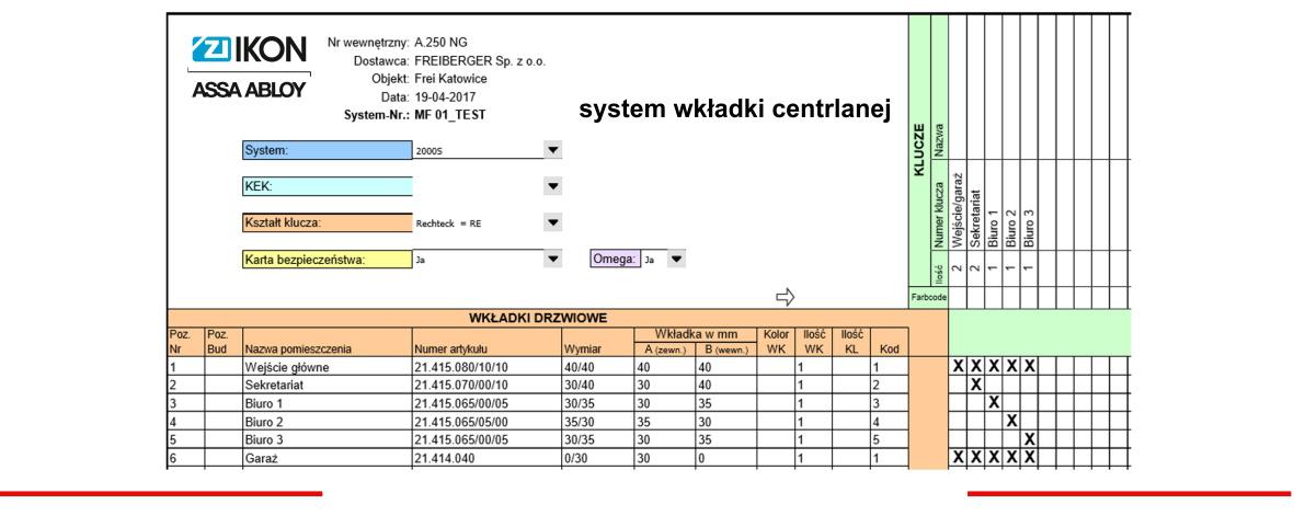 system wkladki centralnej